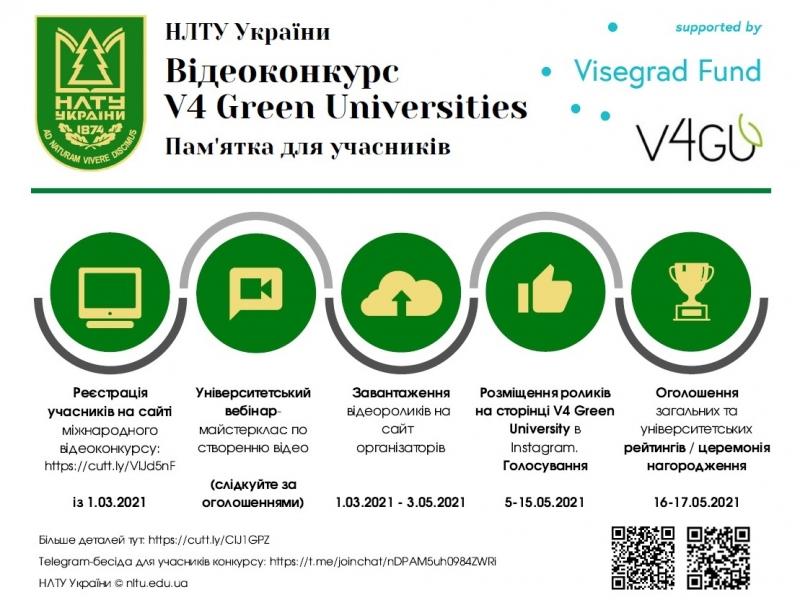 3 травня - дедлайн відеоконкурсу в рамках проекту «Зелені університети»